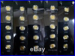 China 2007 Panda 25th Anniversary Set of 15Yuan Gold 25 Coins SET