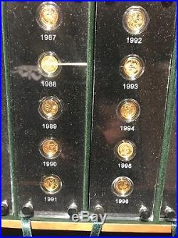RARE China Gold Panda 25th Anniversary 1982-2007 Coin Sets w. /Box & COA